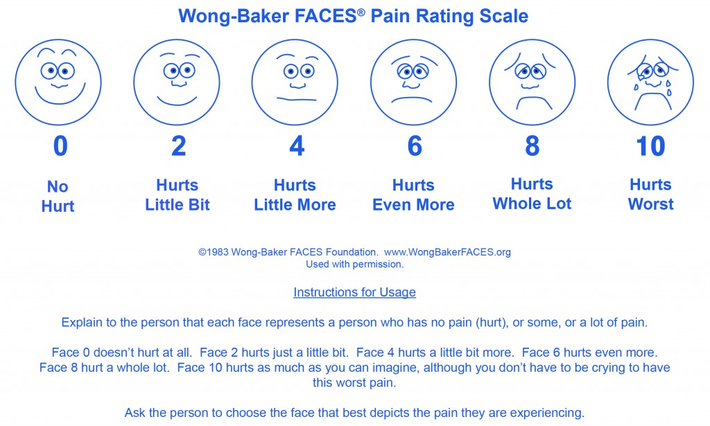 FACES_English_Blue_w-instructions copy