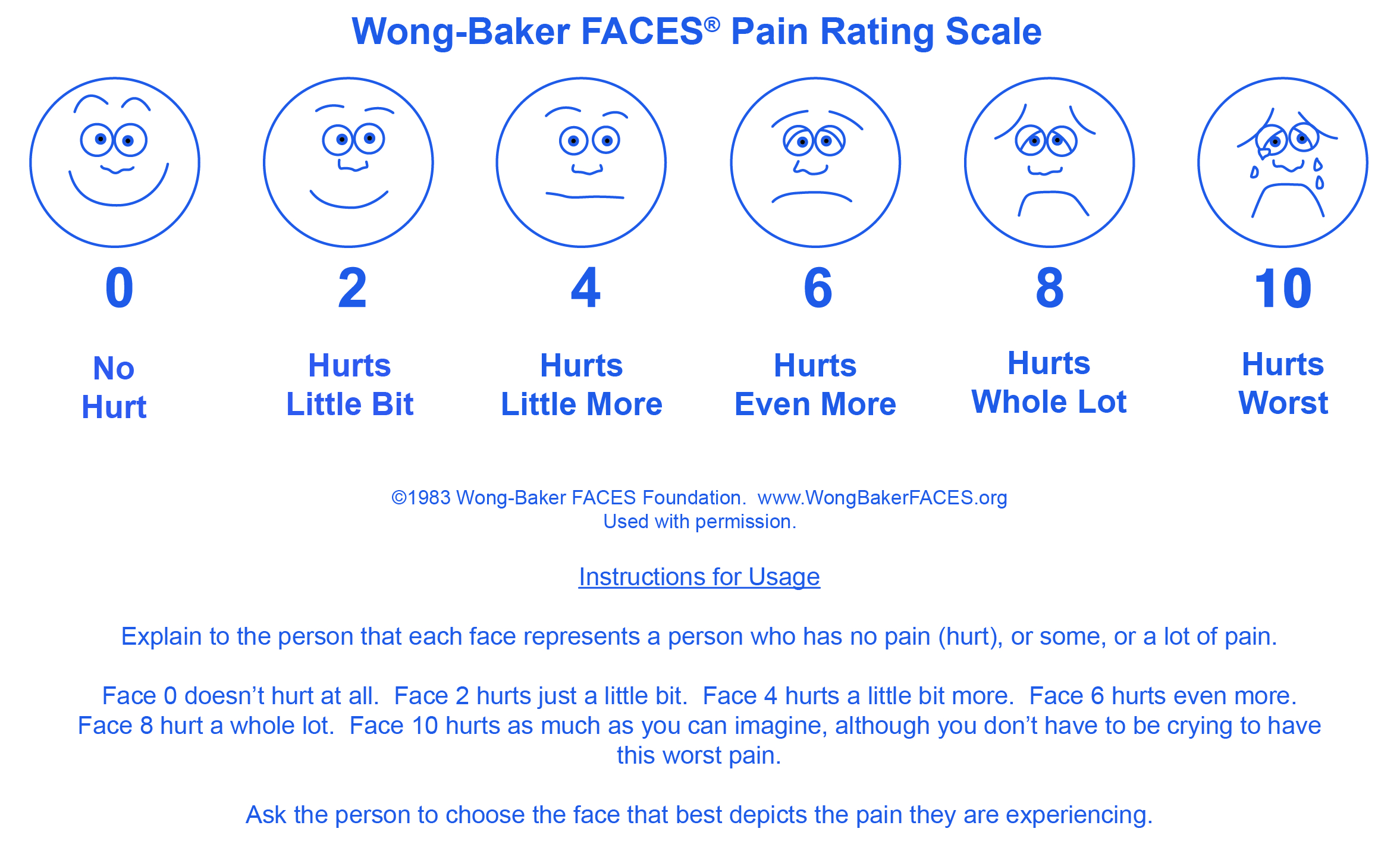 photograph relating to Pain Scale Chart Printable named Recommendations for Retain the services of - Wong-Baker FACES Base