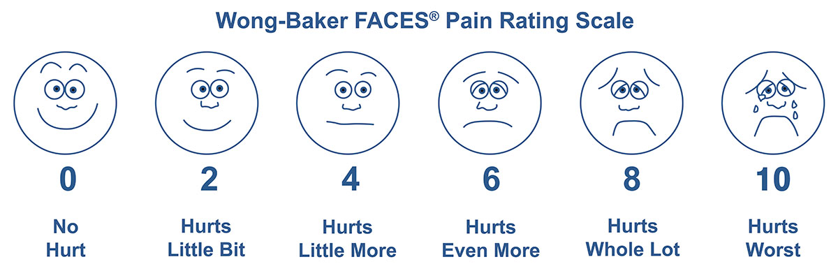 image about Pain Scale Chart Printable named House - Wong-Baker FACES Base